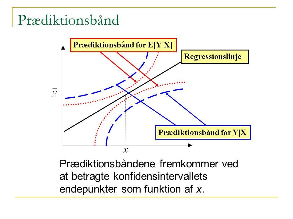 Prædiktionsbånd Y. Prædiktionsbånd for E[Y|X] Regressionslinje. Prædiktionsbånd for Y|X. X.